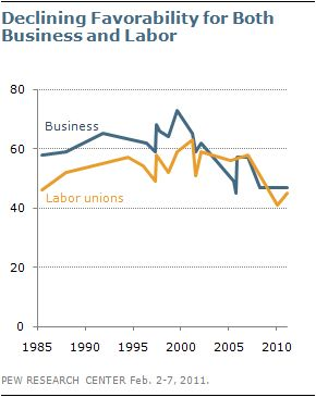 The Legislative Attack on American Wages and Labor Standards, 2011–2012