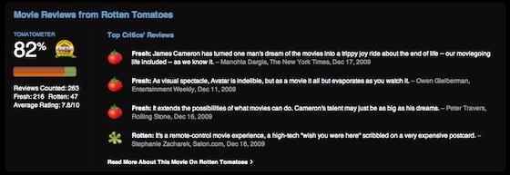 Rotten Tomatoes  is it a good thing for movies