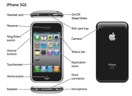 Apple Introduces the New iPhone 3G